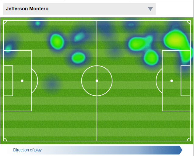 Heat map courtesy of the Daily Mail's Match Zone.