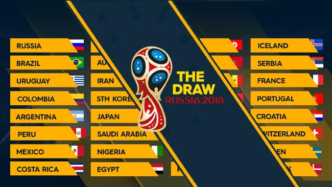 World Cup 2018 Draw