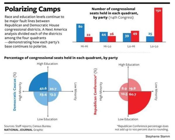 atlantic-polarizing-camps-2015