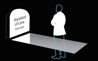 Goodbye Standard of Care, Hello Reasonable Practice