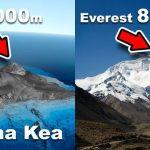 Vyjmenujete nejvyšší hory všech kontinentů?