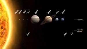Jakou barvu mají planety sluneční soustavy?
