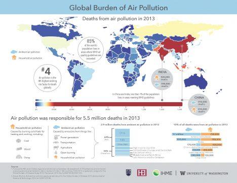 Infografika ukazuje oblasti s nejvíce zamořeným ovzduším. Nejhůře je na tom Čína a Indie.