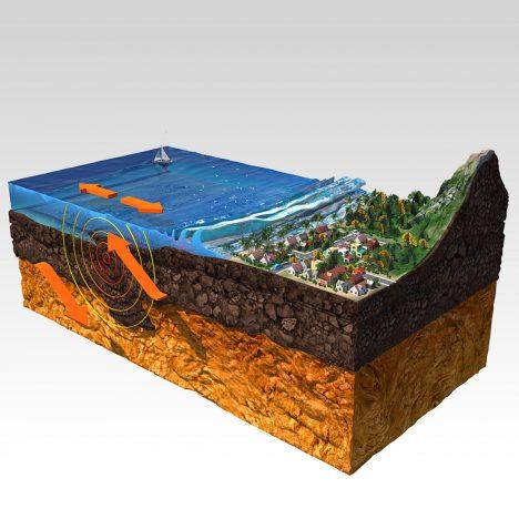 Grafika ukazuje, jak vzniká tsunami obvyklou cestou při podmořském zemětřesení, kdy se propadne část mořského dna.