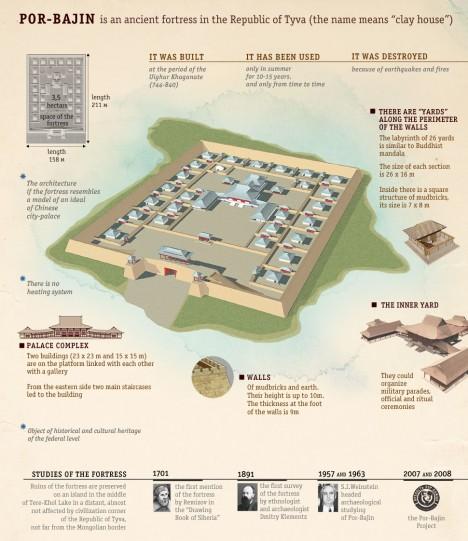 Archeologové pomocí laseru vytvořili 3D model celé stavby, jak mohla vypadat v době své největší slávy.