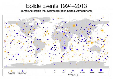 Mapa ukazuje počet a polohu zaznamenaných dopadů vesmírných těles na povrch Země mezi roky 1994 až 2013.