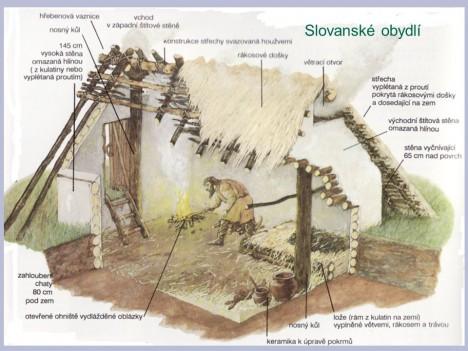 Slovanské obydlí je sice velice jednoduché, ale dokáže svým obyvatelům zajistit nečekaně příjemné teplo.