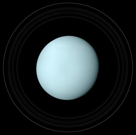Uranovy prstence