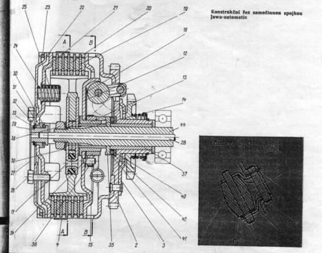 Technický nákres revoluční motocyklová spojky, kterou vymysleli konstruktéři české Jawy v 60. letech.