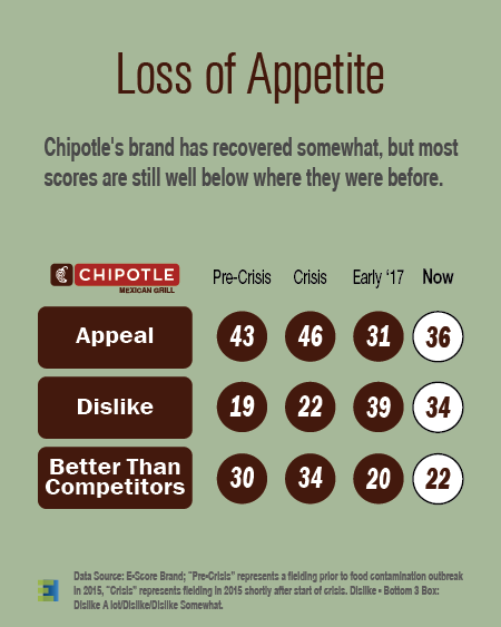 Chipotle Update.png