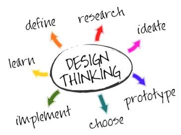"""Design Thinking engproducaoo 300x225 - Inovação através da ferramenta """"Design Thinking"""""""