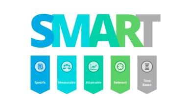 smart 01 - Metas SMART: Alcançando metas com sucesso.