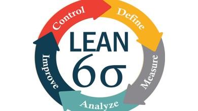 Lean 6sigma - Lean x 6 Sigma: suas diferenças e como se completam