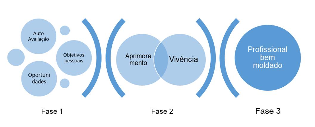 Apresentação4 - Valores e Competências para o Engenheiro de Produção