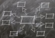 multicriterio - Método de Análise Multicritério: AHP