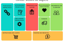 image - Business Model Canvas