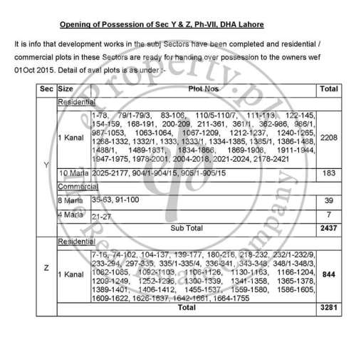 DHA Lahore Phase 7 Sector Y & Z Possession announced
