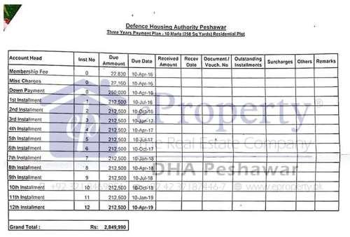 DHA Peshawar 10 Marla Installment Schedule