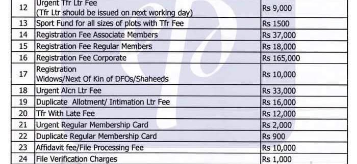 DHA Gujranwala Transfer Fee Schedule Revised 1st June, 2016