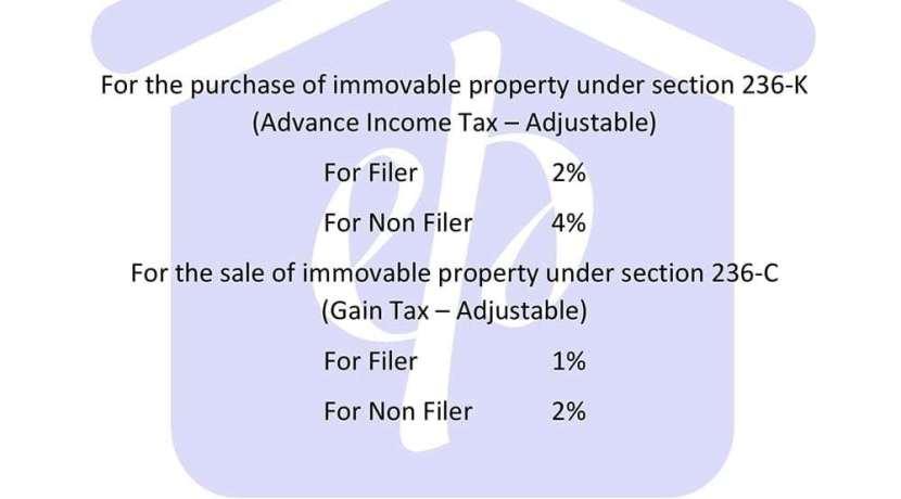 Finance Act 2016-2017 FBR Tax