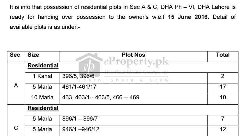Possession open Sector A & C Phase 6 DHA Lahore