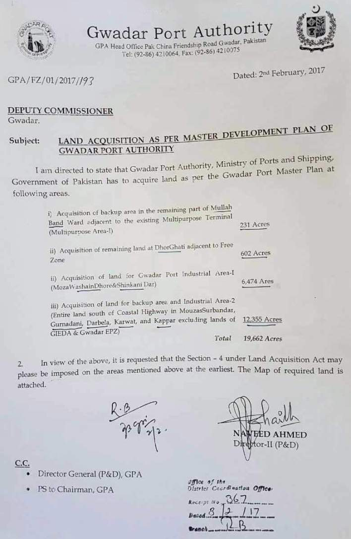 Land Acquisition as per Master Development Plan of Gwadar Port Authority