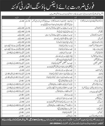 DHA Quetta hiring staff