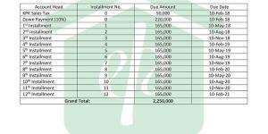 DHA Peshawar 1 Kanal Development Schedule