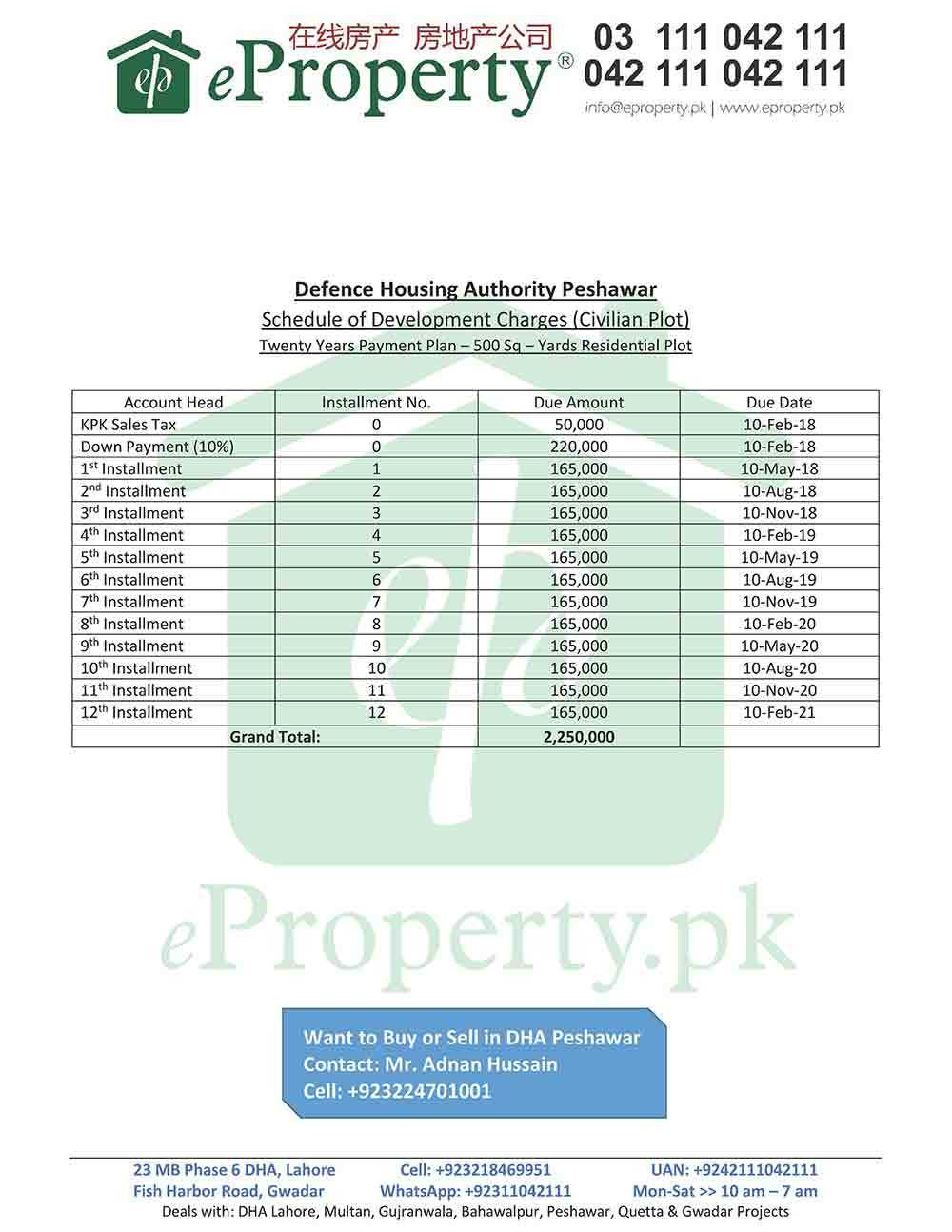 10th schedule deals with