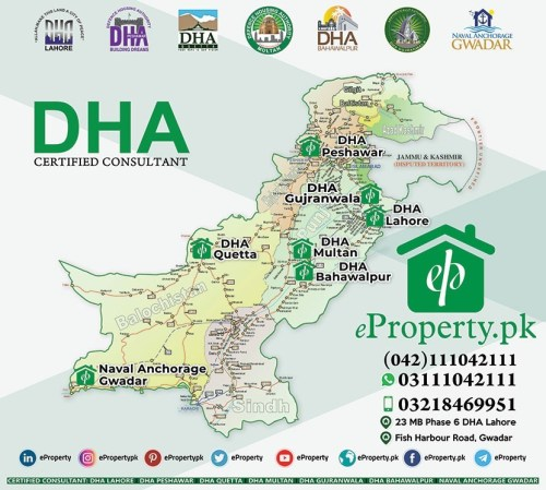 eProperty Projects in Pakistan