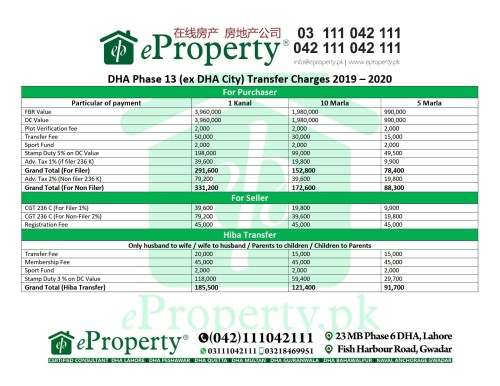 DHA Lahore Phase 13 Transfer Schedule 2019-2020