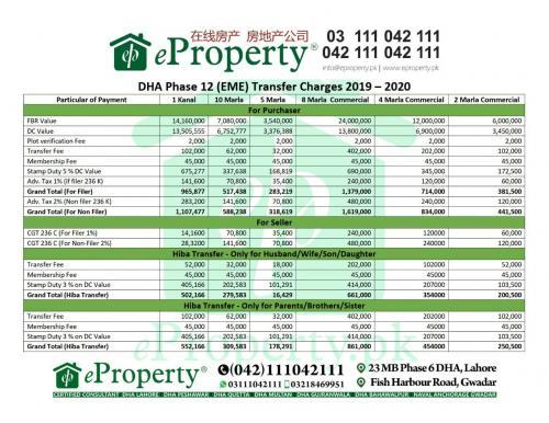 DHA Lahore Phase 12 Transfer Charges (2019-2020)