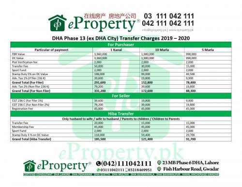 DHA Lahore Phase 13 Transfer Charges (2019-2020)