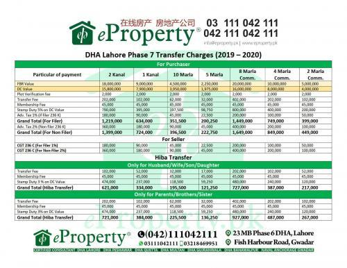 DHA Lahore Phase 7 Transfer Charges (2019-2020)