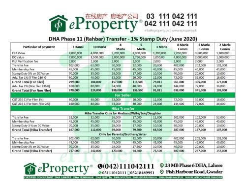 DHA Phase 11 (Rahbar) Transfer - 1% Stamp Duty (June 2020)