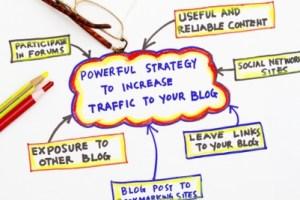 Social Media mind mapping