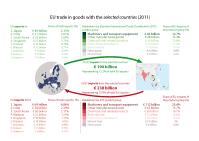 EU27 trade in goods