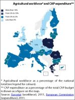Agricultural workforce and CAP expenditure