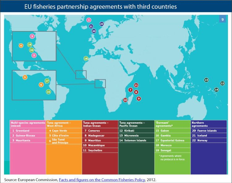 EU fisheries partnership agreements with third countries