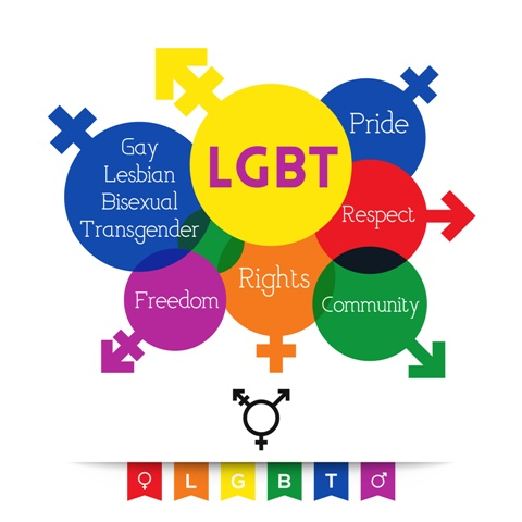 How does creating LGBTI inclusive regions and cities matter to their development?