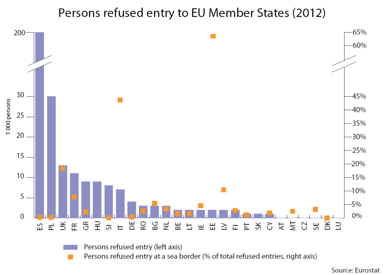 Persons refused entry to EU Member States (2012)