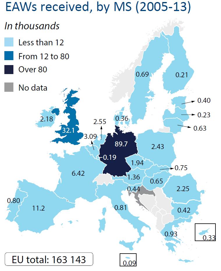 European Arrest Warrant (EAW)