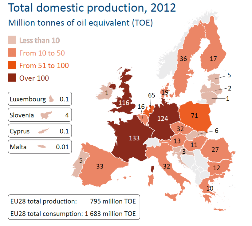 Total domestic production of energy in the EU28, 2012