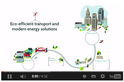 Eco-efficient transport and modern energy solutions