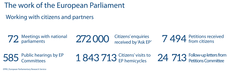 Working with citizens and partners