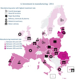 Investment in manufacturing - 2011