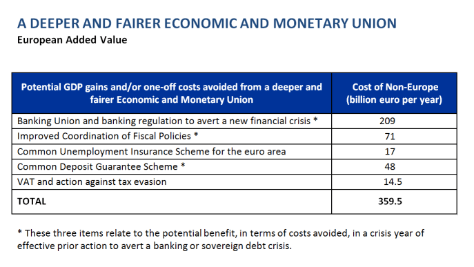 A deeper and fairer economic and monetary union