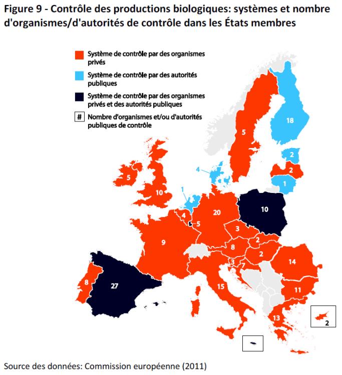 Contrôle des productions biologiques: systèmes et nombre d'organismes/d'autorités de contrôle dans les États membres