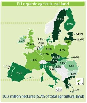 EU organic agricultural land