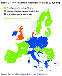 PNR systems in Member States and EU funding